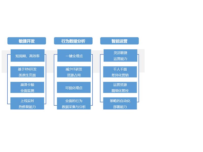 移动证券解决方案架构